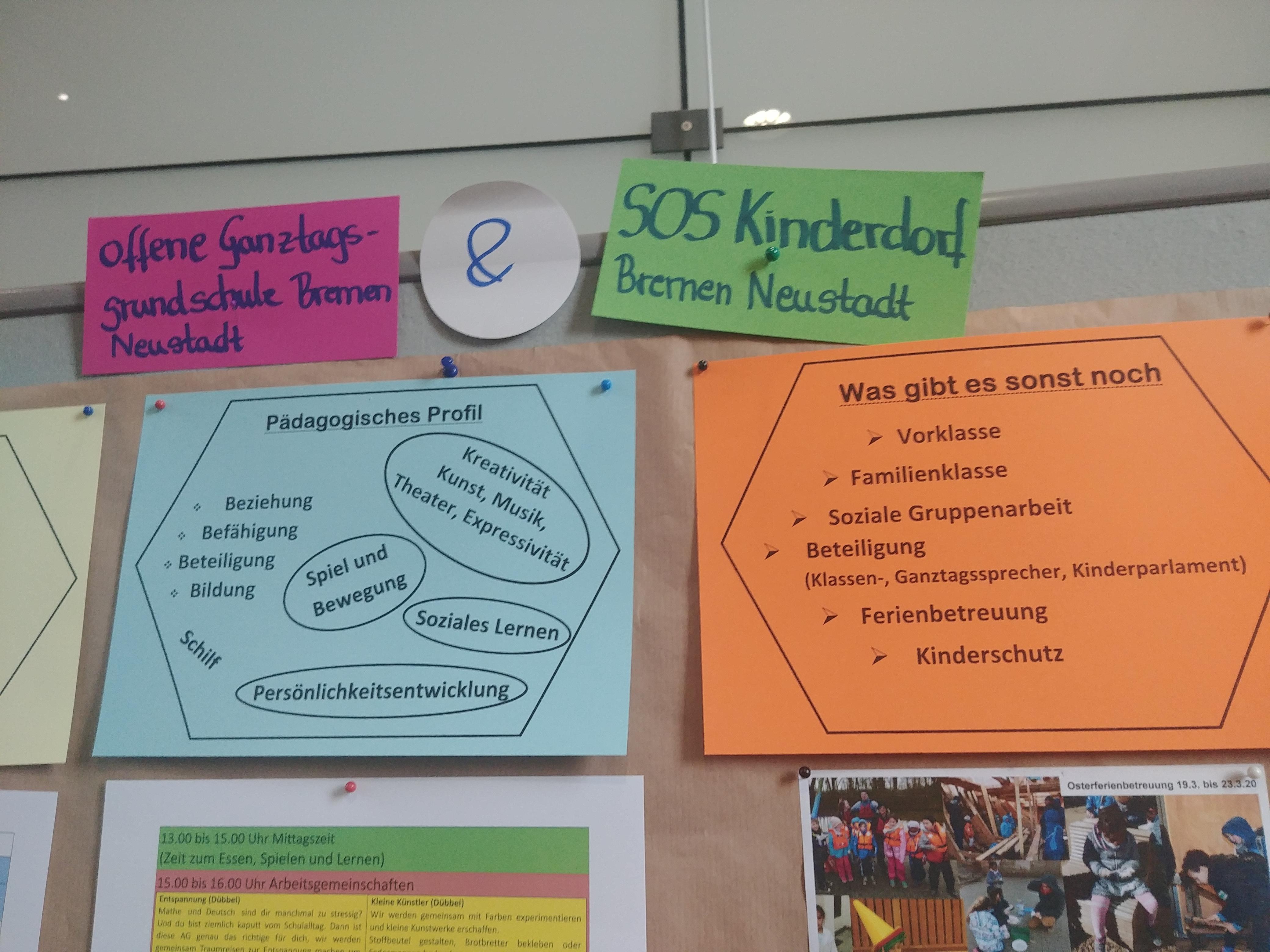 Salon 3 Kooperation Mit Außerschulischen Partnern Schule In Den